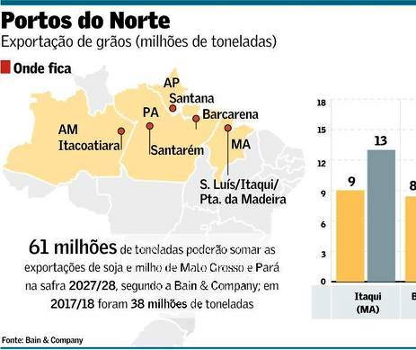 Estudo confirma aumento do escoamento de grãos pelo Norte
