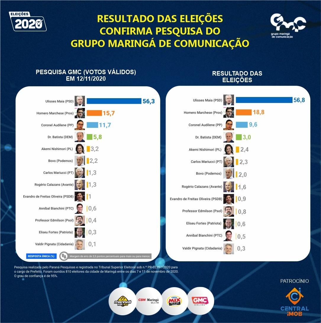 Divulgação/GMC