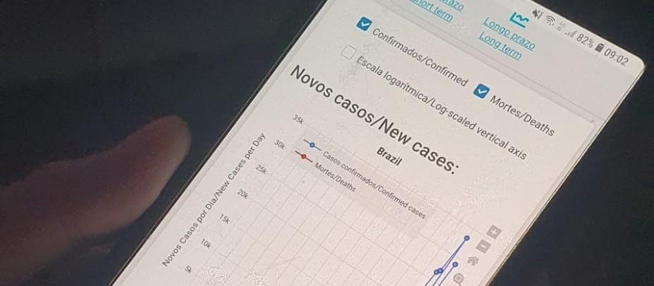 Aplicativo prevê que pico da pandemia no Brasil será 16 de julho