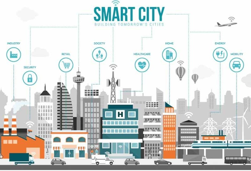 Urban Systems divulga Ranking Connected Smart Cities